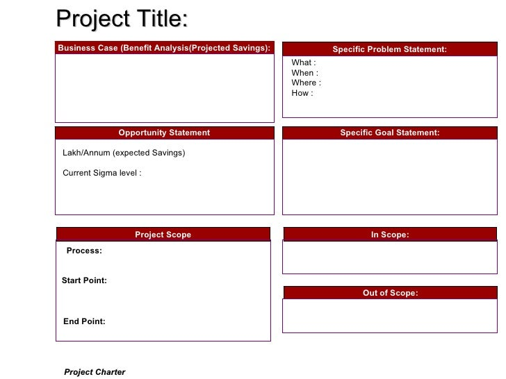 six sigma project charters