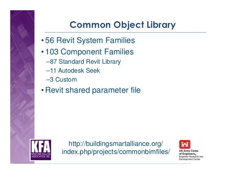 Pr kfa structuring_bi_msforifcandcobie_20120223