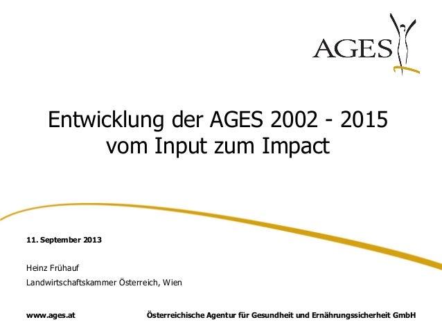 Österreichische Agentur für Gesundheit und Ernährungssicherheit GmbHwww.ages.at Entwicklung der AGES 2002 - 2015 vom Input...