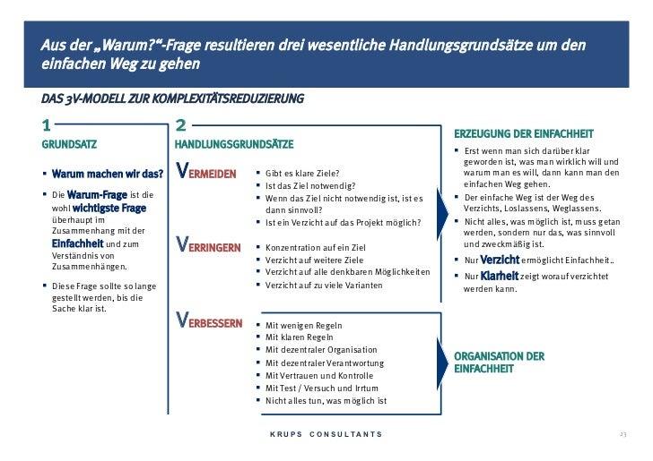 """Aus der """"Warum?""""-Frage resultieren drei wesentliche Handlungsgrundsätze um deneinfachen Weg zu gehenDAS 3V-MODELL ZUR KOMP..."""