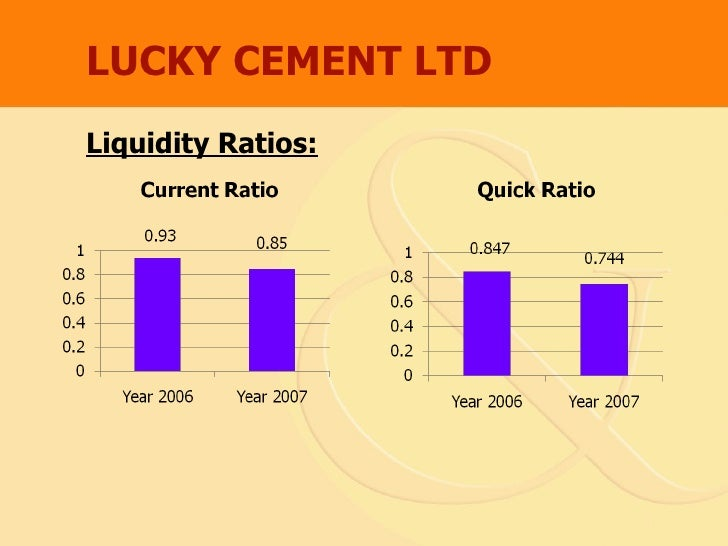 financial analysis of shree cement Shree cement share price, forecast, news and nse quotes shree cement stock market performance, mutual fund holdings, interactive charts.