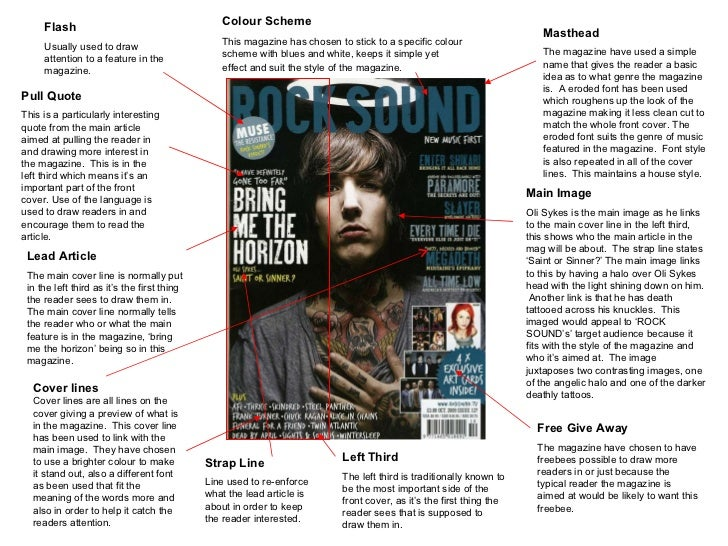 Masthead The magazine have used a simple name that gives the reader a basic idea as to what genre the magazine is.  A erod...