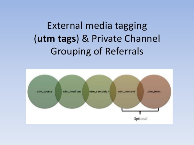 External media tagging (utm tags) & Private Channel Grouping of Referrals