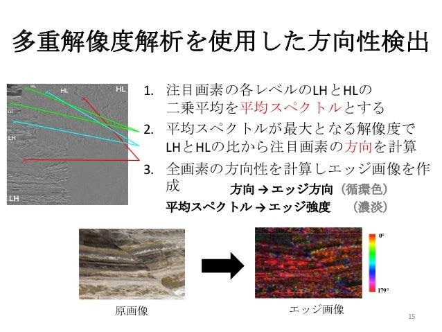 PRMU]地質調査のための露頭画像...