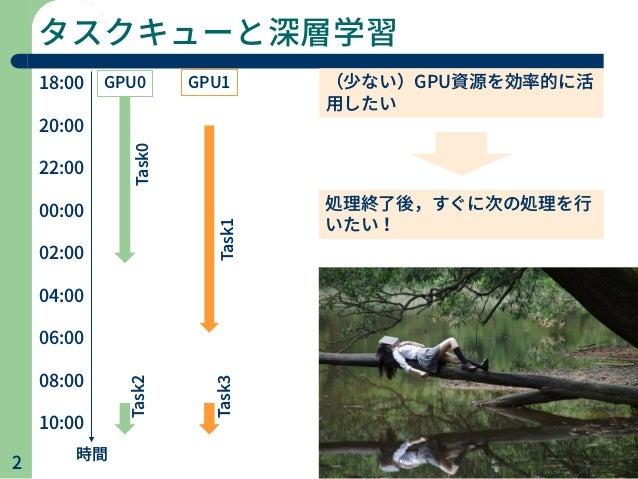 PRMU201902 Presentation document Slide 3