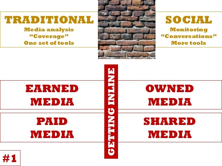"TRADITIONAL                                SOCIAL     Media analysis                         Monitoring      ""Coverage""   ..."
