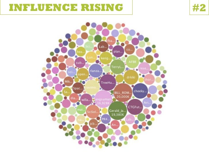 INFLUENCE RISING   #2