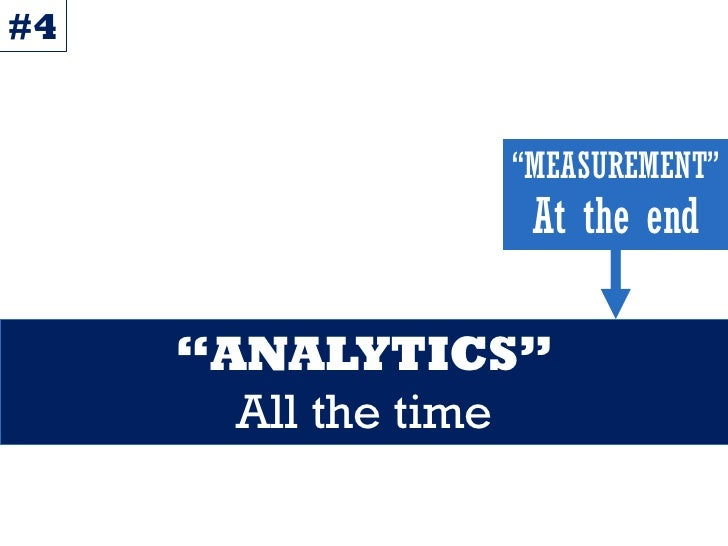 """#4                 """"MEASUREMENT""""                  At the end     """"ANALYTICS""""       All the time"""