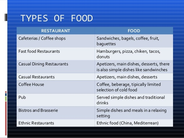 types of restaurants