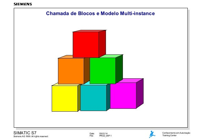 Chamada de Blocos e Modelo Multi-instance  SIMATIC S7 Siemens AG 1999. All rights reserved.  Date: File:  09.03.14 PRO2_06...
