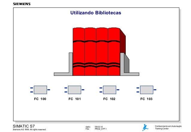 Utilizando Bibliotecas  FC 100  SIMATIC S7 Siemens AG 1999. All rights reserved.  FC 101  FC 102  dado: File:  09.03.14 PR...