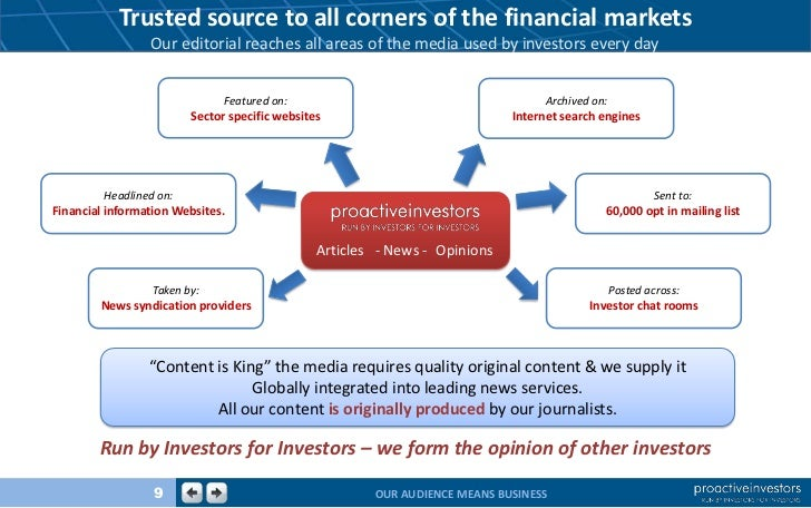 Proactive Investors Power Point