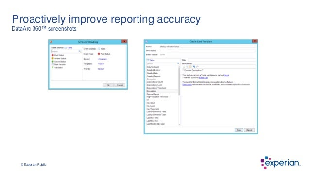 best practices in business reporting