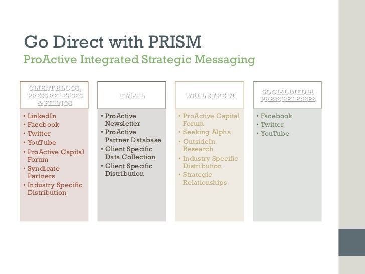 Go Direct with PRISMProActive Integrated Strategic Messaging CLIENT BLOGS,                                                ...