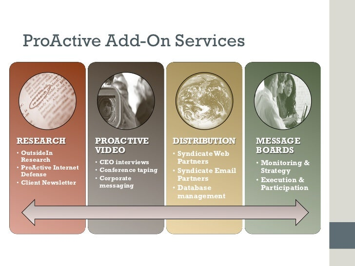ProActive Add-On ServicesRESEARCH                PROACTIVE              DISTRIBUTION         MESSAGE• OutsideIn          ...