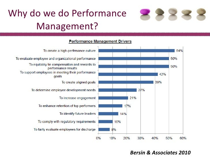 Why a Performance Management System Is Important