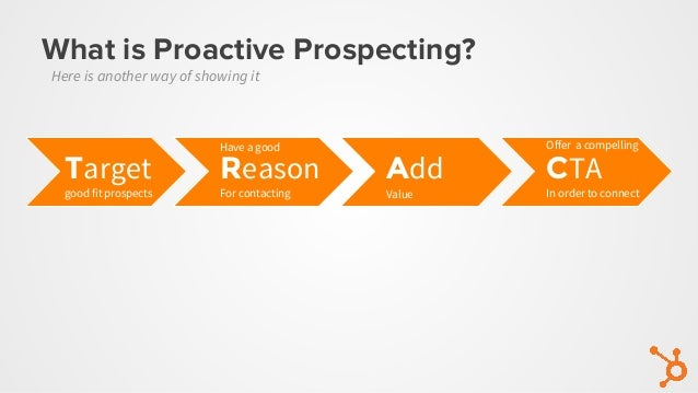 What is Proactive Prospecting? Here is another way of showing it Target good fit prospects Reason For contacting Add CTA I...