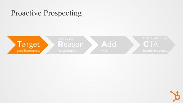 Proactive Prospecting Target good fit prospects Reason For contacting Add CTA In order to connect Have a good Value Offer ...