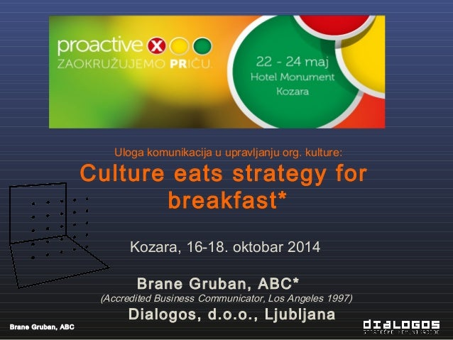 Brane Gruban, ABC  Uloga komunikacija u upravljanju org. kulture:  Culture eats strategy for  breakfast*  Kozara, 16-18. o...