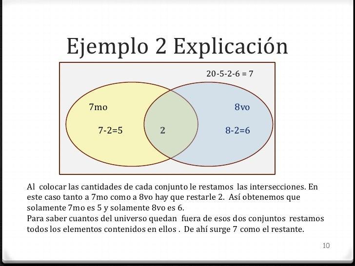 probabilidad diagramas de venn