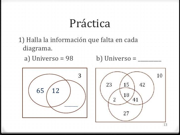 Probabilidad diagramas de venn 13 ccuart Images