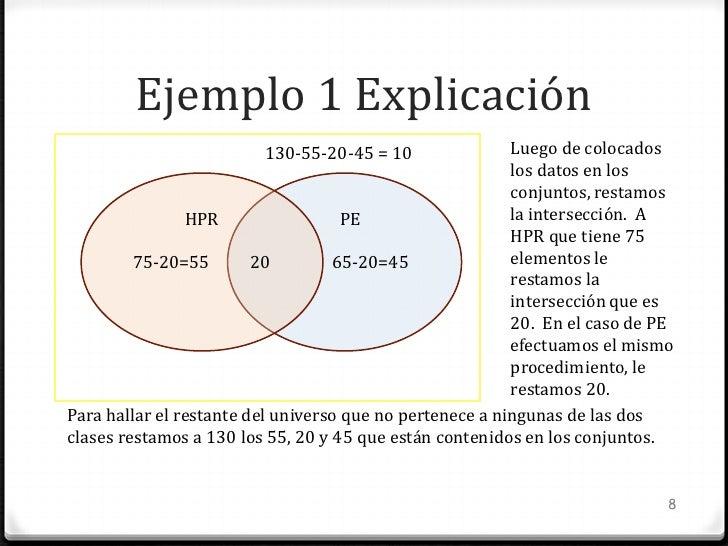 Ejercicios Resueltos Diagrama De Venn Euler: Probabilidad diagramas de venn,Chart