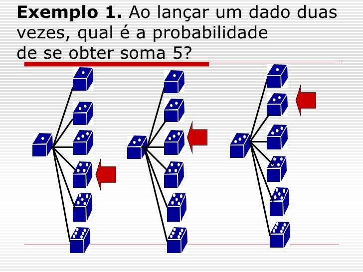 Exemplo 1.  Ao lançar um dado duas vezes, qual é a probabilidade de se obter soma 5?