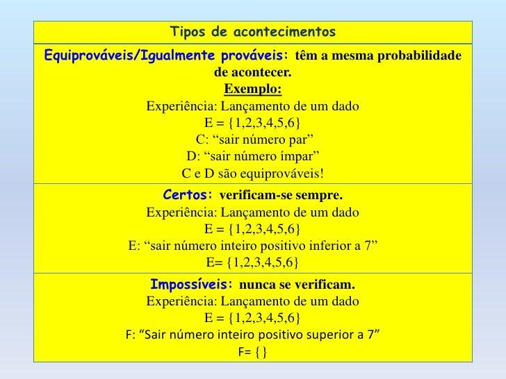Lei de Laplace• A probabilidade de realização de um acontecimento A é igual ao  quociente entre o número de casos favoráve...