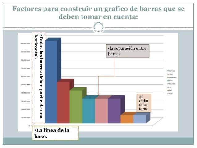 Probabilidad & Estadistica Graficos