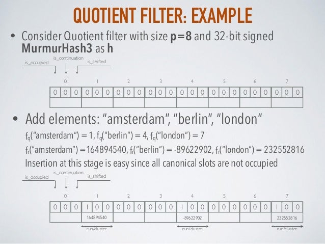 QUOTIENT FILTER: EXAMPLE • Consider Quotient filter with size p=8 and 32-bit signed MurmurHash3 as h 0 1 2 76 0 0 0 0 0 0 0...