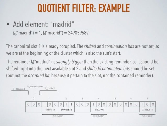"""QUOTIENT FILTER: EXAMPLE • Add element: """"madrid"""" fq(""""madrid"""") = 1, fr(""""madrid"""") = 249059682 The canonical slot 1 is alrea..."""