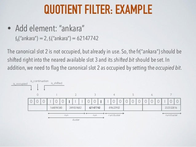 """QUOTIENT FILTER: EXAMPLE • Add element: """"ankara"""" fq(""""ankara"""") = 2, fr(""""ankara"""") = 62147742 The canonical slot 2 is not oc..."""