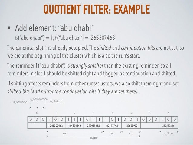 """QUOTIENT FILTER: EXAMPLE • Add element: """"abu dhabi"""" fq(""""abu dhabi"""") = 1, fr(""""abu dhabi"""") = -265307463 The canonical slot ..."""