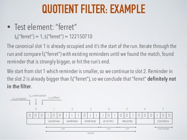 "QUOTIENT FILTER: EXAMPLE • Test element: ""ferret"" fq(""ferret"") = 1, fr(""ferret"") = 122150710 The canonical slot 1 is alre..."