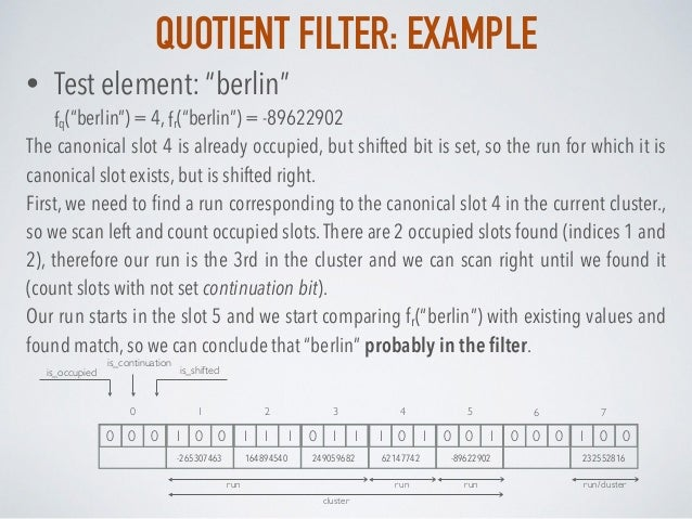 """QUOTIENT FILTER: EXAMPLE • Test element: """"berlin"""" fq(""""berlin"""") = 4, fr(""""berlin"""") = -89622902 The canonical slot 4 is alre..."""