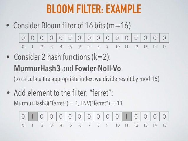 BLOOM FILTER: EXAMPLE • Consider Bloom filter of 16 bits (m=16) 0 1 2 3 4 5 6 7 8 9 10 11 12 13 14 15 0 0 0 0 0 0 0 0 0 0 0...
