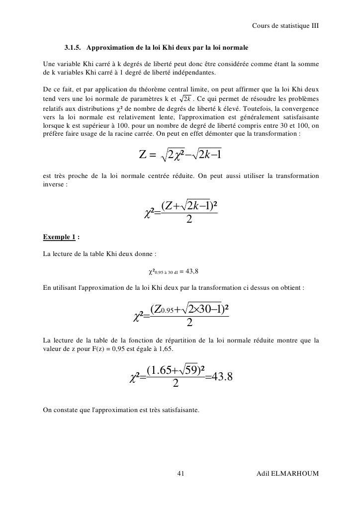 Probabilit echantillonage - Comment lire la table de la loi normale ...