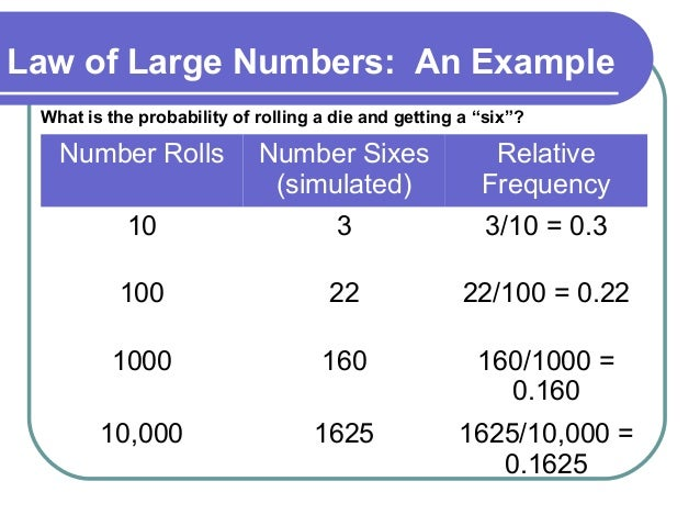 Law of large numbers: definition, examples & statistics video.