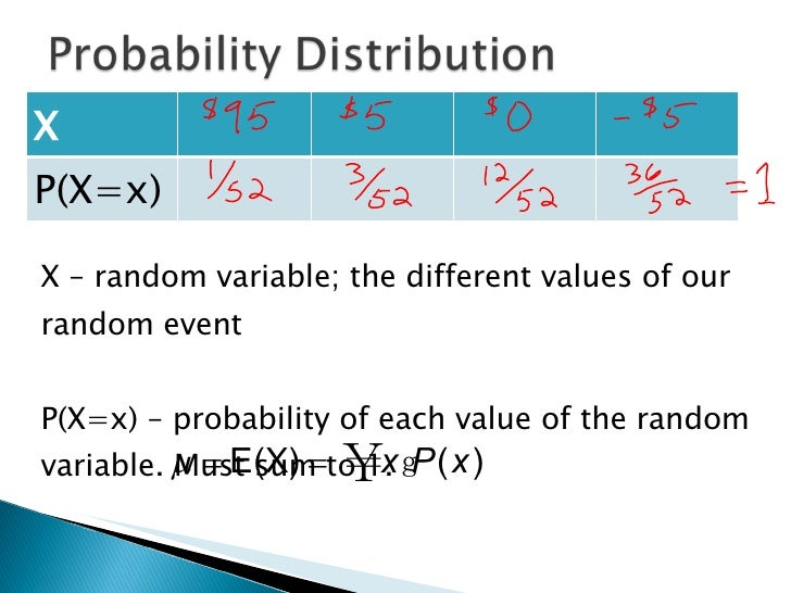 probability and random process solution by henry stark probability rh lotsgamekd yeguadaclaudiopot com Probability Worksheets with Answers Conditional Probability Examples