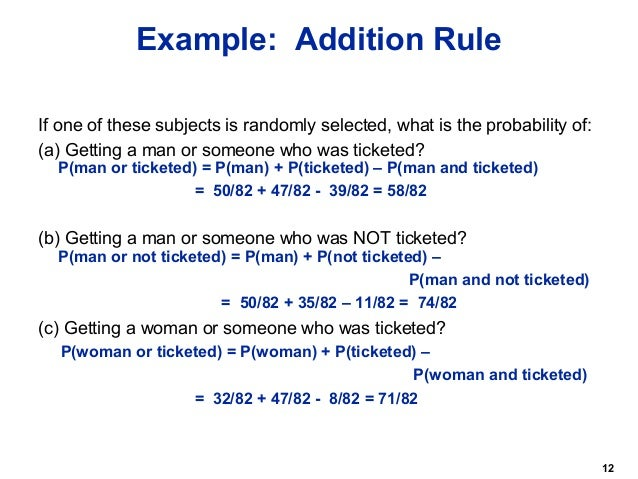 Probability addition rule