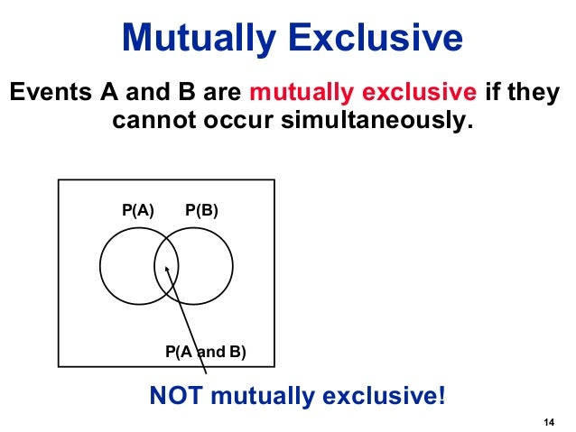 Mutually Inclusive Venn Diagram Ozilmanoof