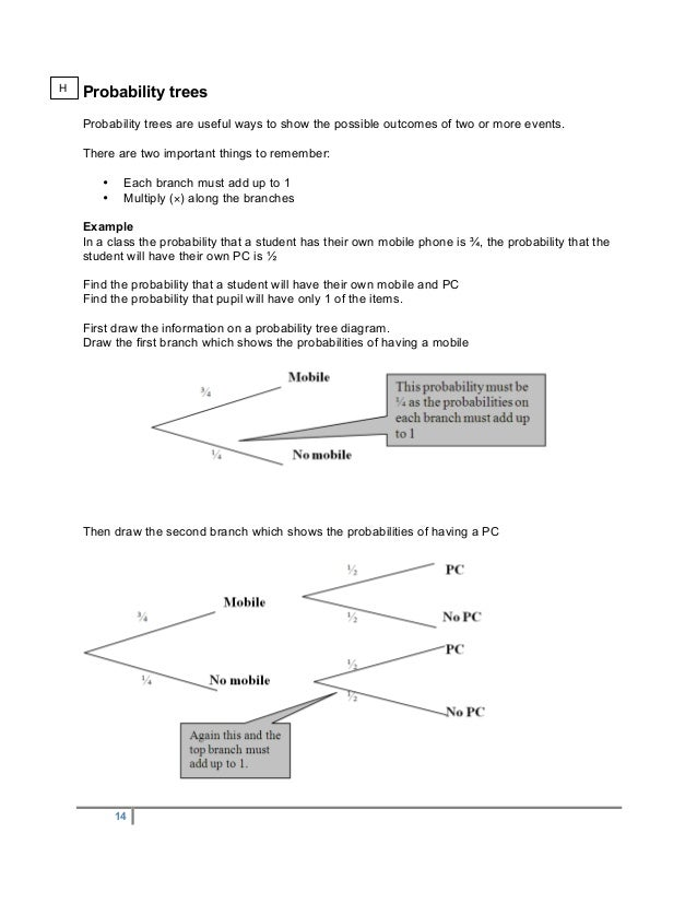Tree diagram worksheet 28 images probabilities tree diagram tree diagram worksheet 100 tree diagram probability worksheet grade 5 tree diagram worksheet 100 tree diagram probability worksheet grade 5 ccuart Images
