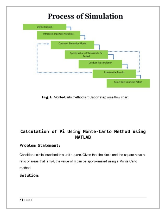 Monte Carlo Simulation Flowchart Image Gallery - Hcpr