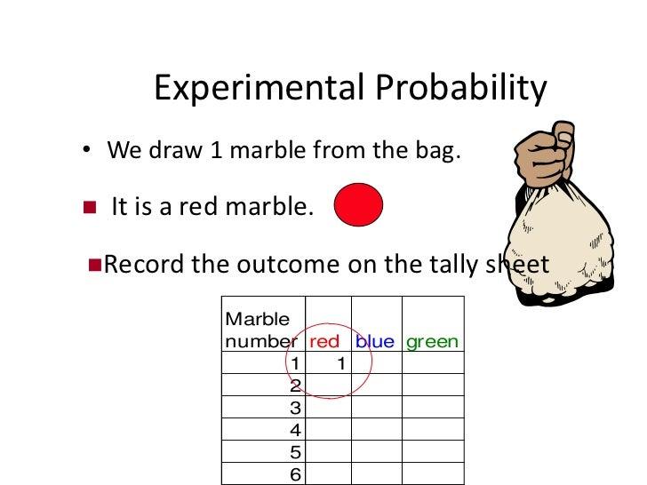 Probability Amp Chance