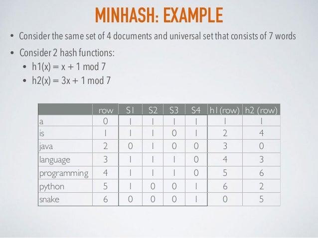 MINHASH: EXAMPLE • Consider 2 hash functions: • h1(x) = x + 1 mod 7 • h2(x) = 3x + 1 mod 7 row S1 S2 S3 S4 h1(row) h2 (row...