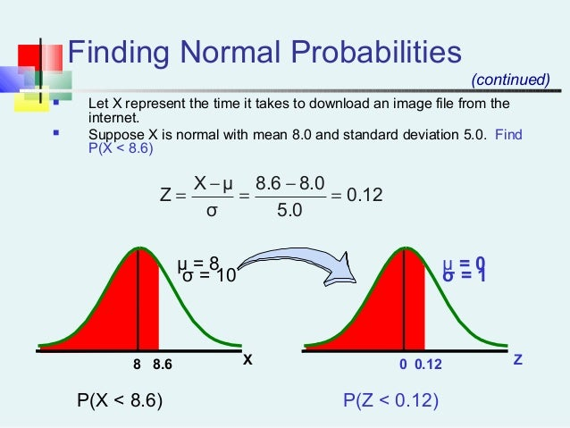 Probability distribution 2 probabilities 72 ccuart Images