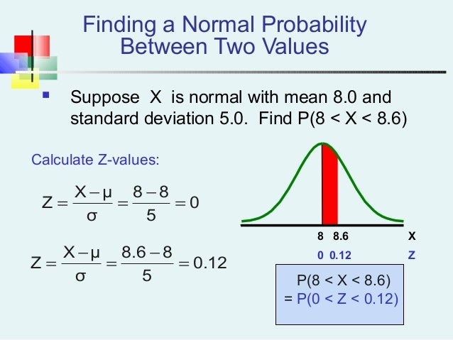 Probability distribution 2 76 ccuart Images