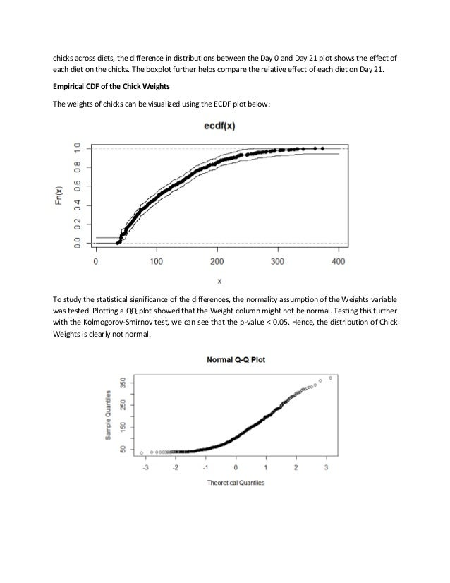 Weights of Chicks on Diets - A probability approach (using R)
