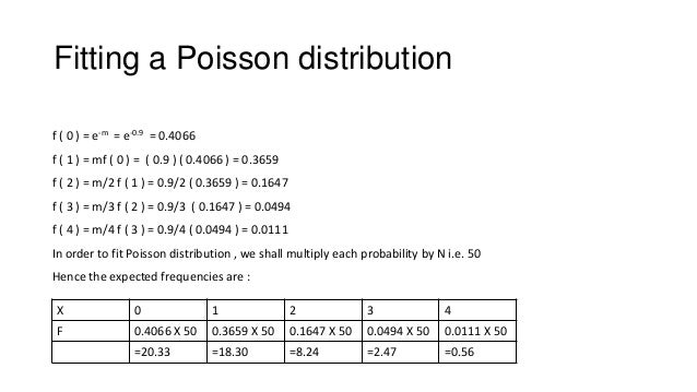 Binomial and poission probablity distribution - Table of poisson probabilities ...