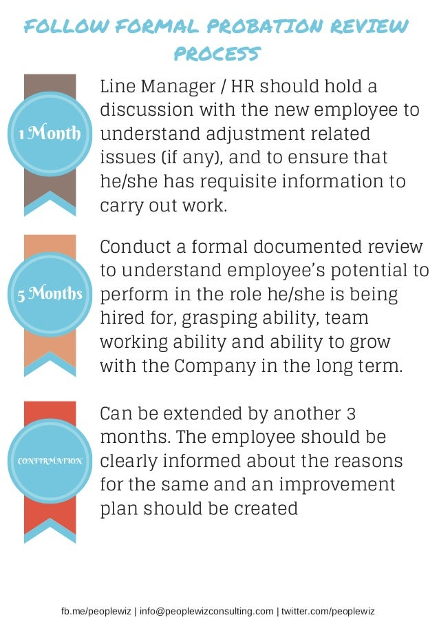 hr function would then be carried out by supervisor and line managers The recruitment process is an important part of human resource management (hrm) it isn't done without proper strategic planning  then the hr professional can begin to recruit for the position before we discuss specific recruitment strategies, we should.